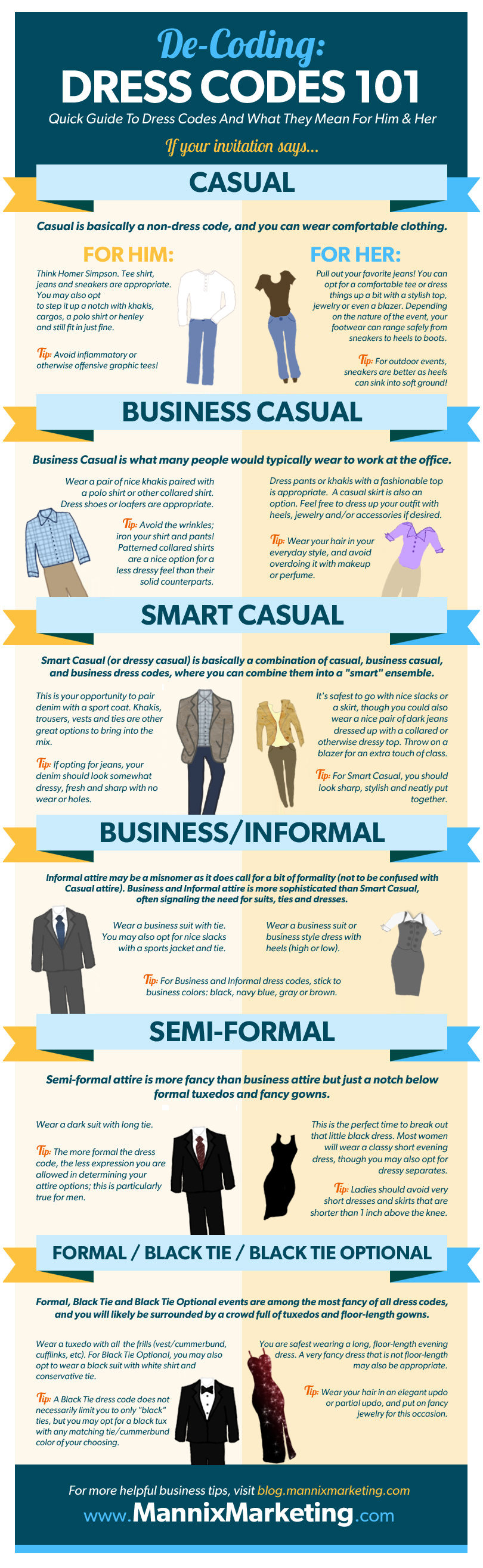 Infographic on the differences between different dress codes.