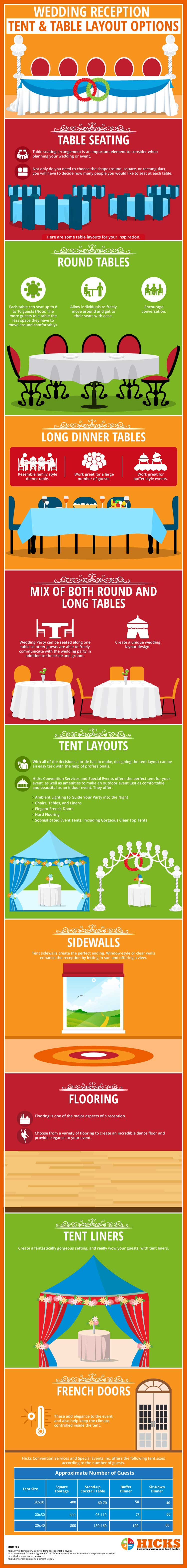 infographic tent sizes layouts