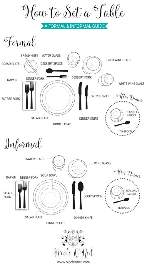 Silverware setting infographic